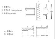 PVDF热熔对头焊接