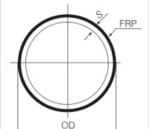FRP/PVDF管材